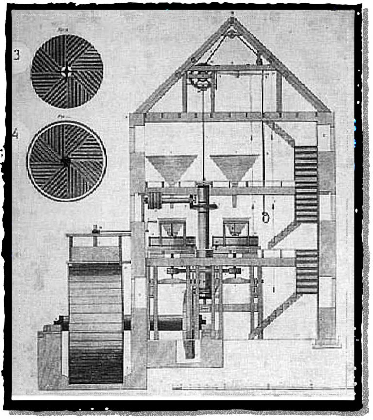 An 1804 set of plans for a gristmill