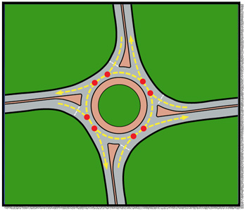 Diagram of the 8 conflict points in a roundabout